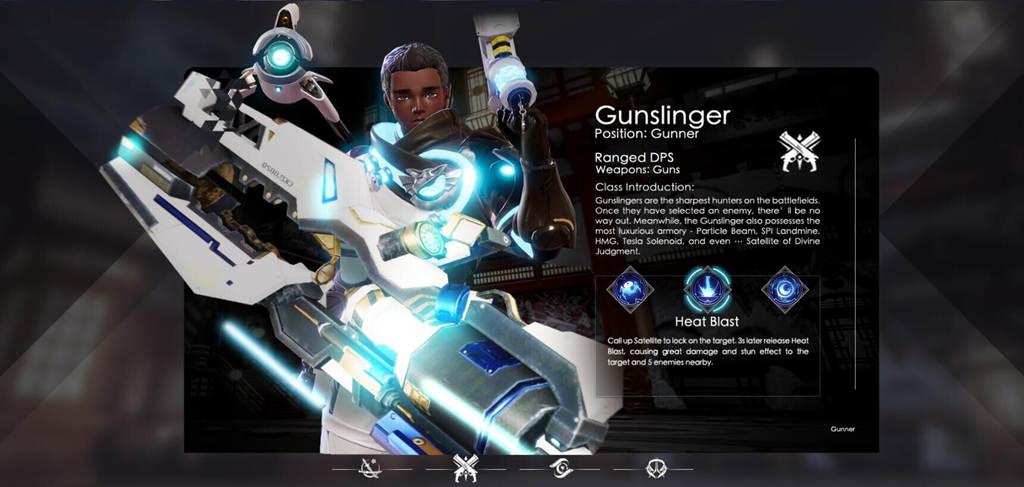 Brief Introduction of Gunslinger