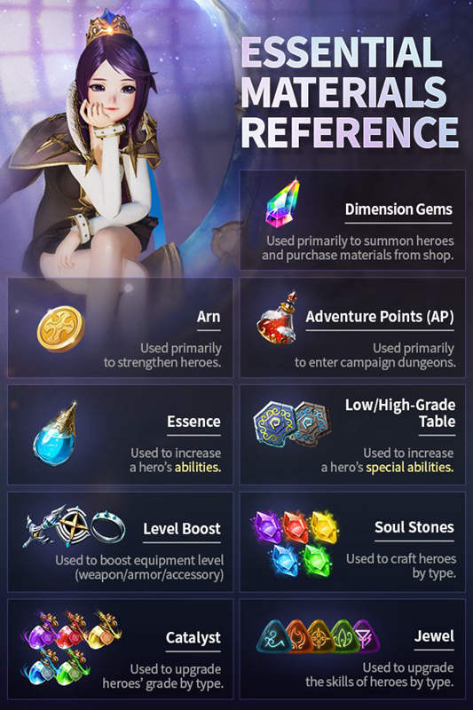 OVERHIT Beginner's Guide: Things You Need to Know