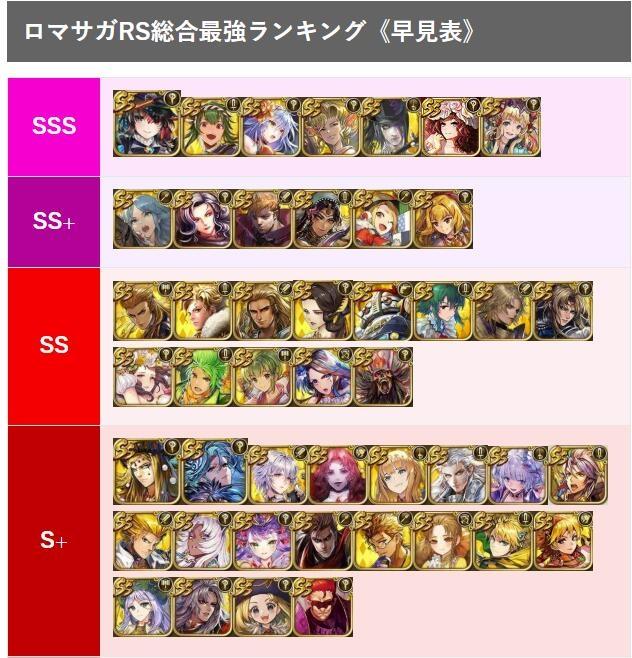 【攻略】《復活邪神 Re ; universe》最強角色TOP5日版玩家評價排行!